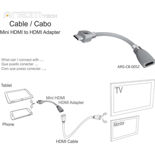 Adaptador mini HDMI a HDMI ARG-CB-0052