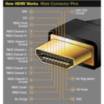 CABLE IMEXX IME-17234 HDMI A DVD 1.8MTRS